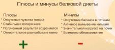 Средство для роста ресниц Карепрост